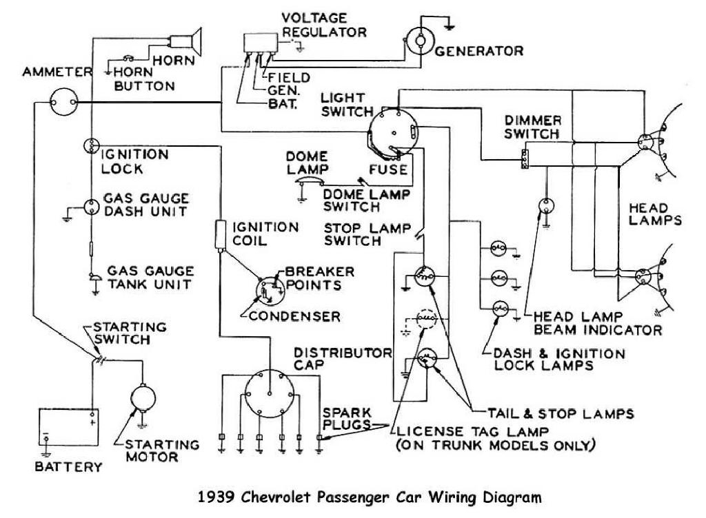 Wiring Diagram Car : Chevy electrical wiring diagrams heater fuse box