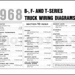 1968 Ford B, F And T Series Wiring Diagram Original 100-1000 inside 1968 Ford F100 Wiring Diagram
