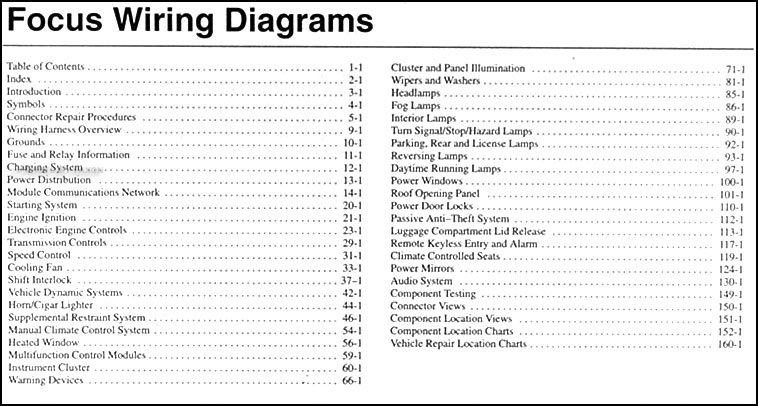 1970 Ford Mustang Mercury Cougar Original Wiring Diagram for 2007 Ford Mustang Wiring Diagram