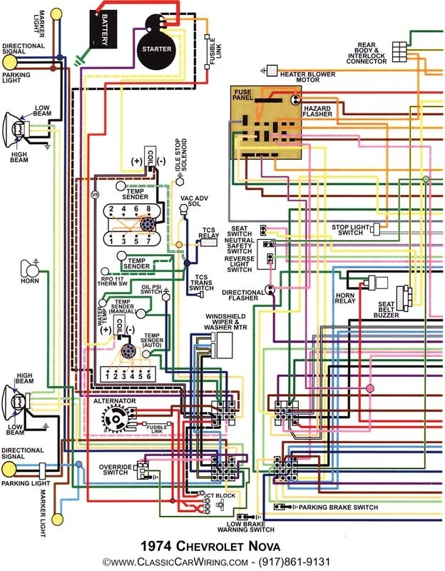 1971 chevy c20 wiring diagram 1971 chevy nova wiring