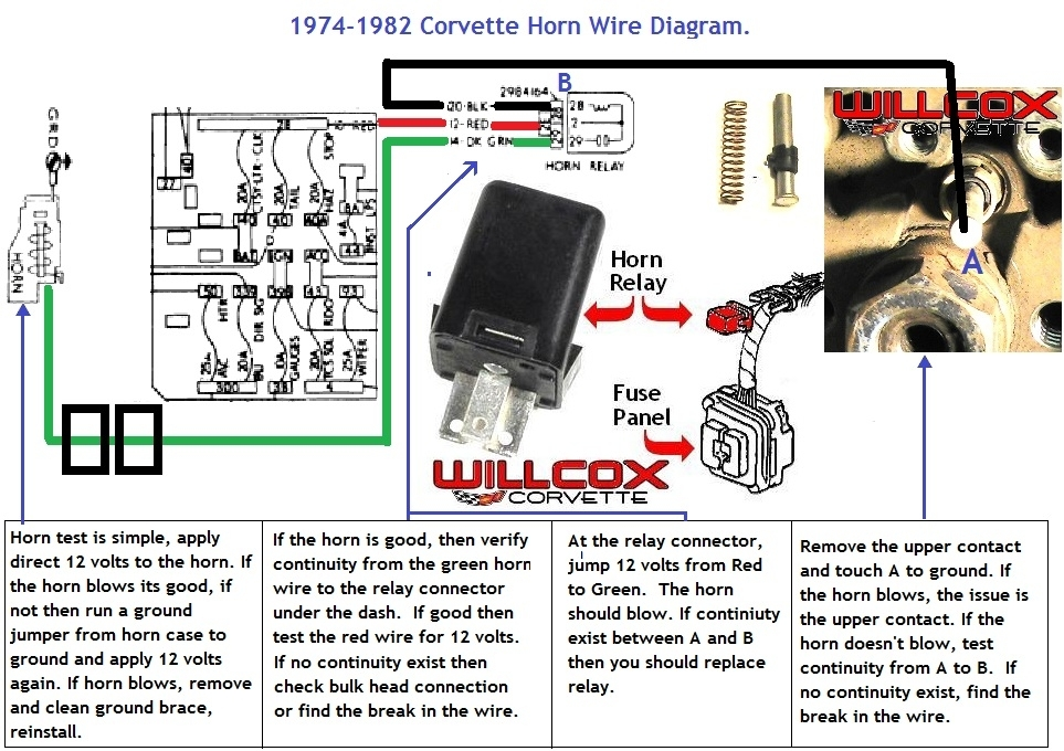 1974 corvette engine wiring diagram