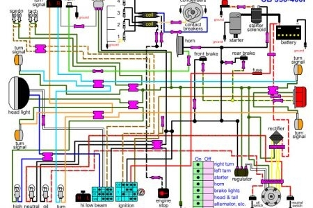 1976 Honda Cb750 Wiring Diagram. Honda. Automotive Wiring Diagrams with 1980 Honda Cb750 Wiring Diagram