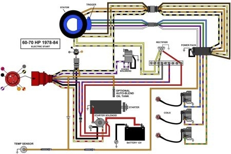 1977 Evinrude 115 Hp Wiring Diagram Ignition Switch Diagrams Page in Evinrude Wiring Diagram Outboards
