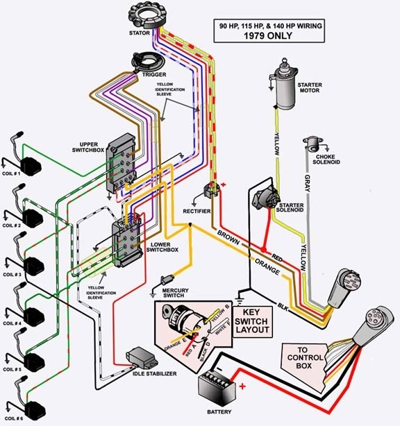 1977 Evinrude 115 Hp Wiring Diagram Mastertech Marine - Wiring Diagram with Evinrude Ignition Switch Wiring Diagram