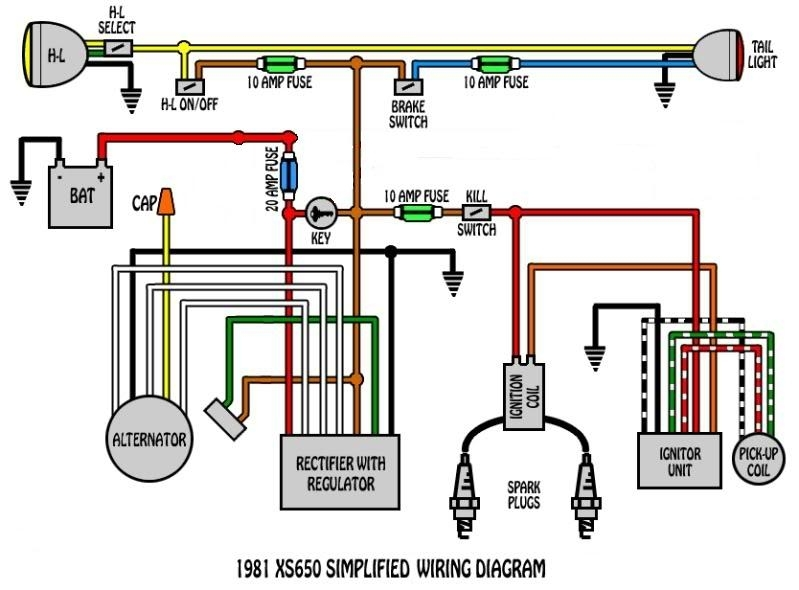 1980 Cb750 Wiring Diagram Honda Cb750 Wiring Harness - Wiring Diagram for 1980 Honda Cb750 Wiring Diagram