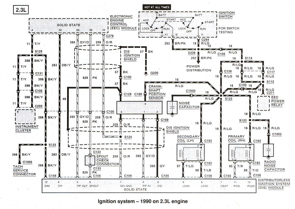 1990 dr650 wiring diagram car wiring diagram download cancross co with regard to 1999 ford explorer electrical wiring diagram 1990 dr650 wiring diagram car wiring diagram download cancross dr650 wiring diagram at soozxer.org