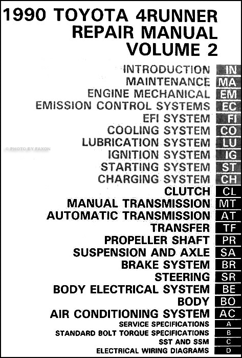 1990 Toyota 4Runner Repair Shop Manual Set Original pertaining to 1990 Toyota 4Runner Wiring Diagram