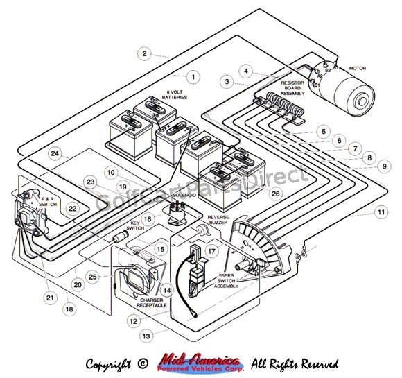 1992-1996 Club Car Ds Gas Or Electric - Club Car Parts & Accessories within Club Car Ds Gas Wiring Diagram