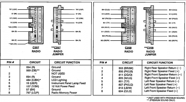 1993 Ford F150 Radio Wiring Diagram | Boulderrail pertaining to 93 Ford Ranger Radio Wiring Diagram