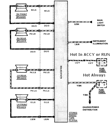 1993 Ford F150 Radio Wiring Diagram Boulderrail with 93