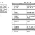 1993 jeep grand cherokee radio wiring diagram in 1993 jeep grand cherokee radio wiring diagram 150x150 1993 jeep cherokee radio wiring diagram boulderrail intended for stereo wiring diagram for 1993 jeep grand cherokee at creativeand.co