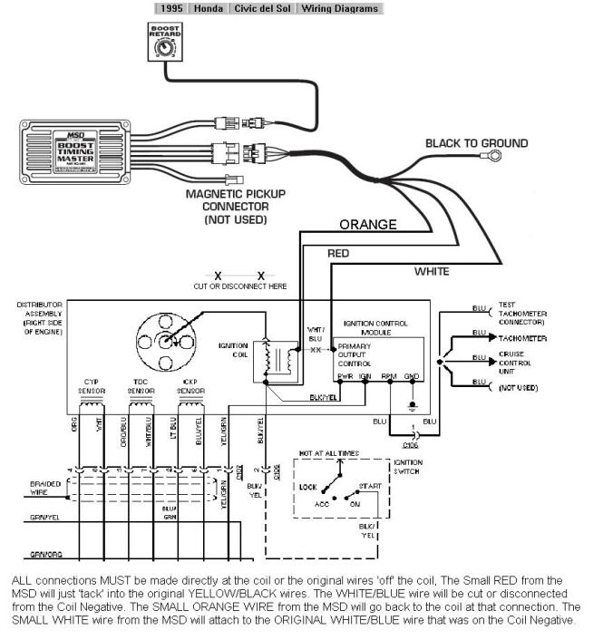 18 Inspirational 1991 Honda Accord Wiring Diagram