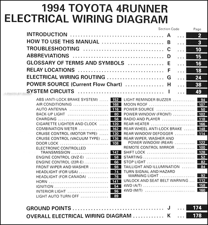 2004 toyota 4runner wiring diagram fuse box and wiring. Black Bedroom Furniture Sets. Home Design Ideas