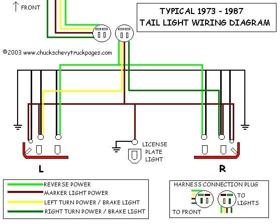 Diagram 1995 Chevrolet C K 3500 Wiring Diagrams Full Version Hd Quality Wiring Diagrams 203625 Vincentescrive Fr
