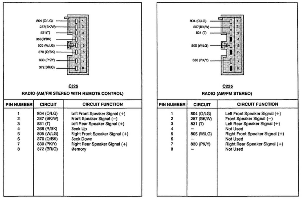 92    Ford       Explorer       Radio       Wiring       Diagram      Fuse Box And    Wiring       Diagram