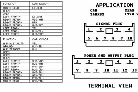 1995 Ford Explorer Wiring Diagram For Stereo. Ford. Circuit Wiring with 1995 Ford Explorer Stereo Wiring Diagram