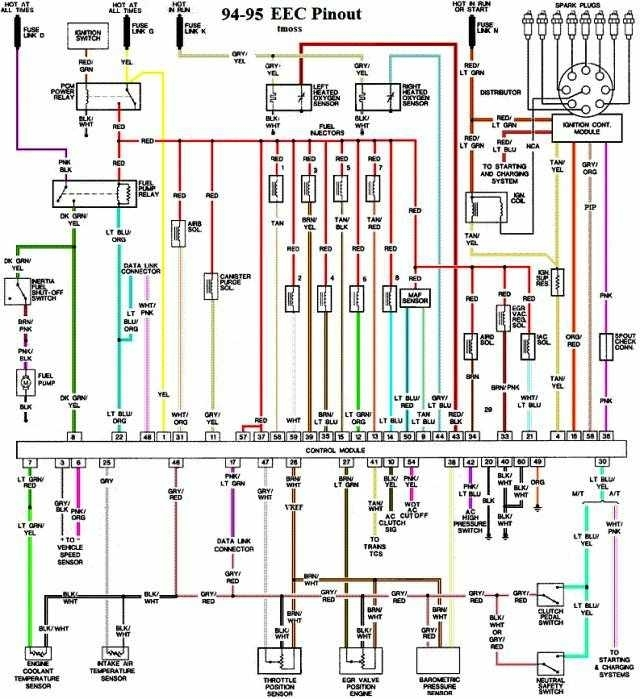 1995 Ford Ranger Ignition Wiring Diagram. 1995. Free Wiring Diagrams throughout 1995 Ford Ranger Wiring Diagram