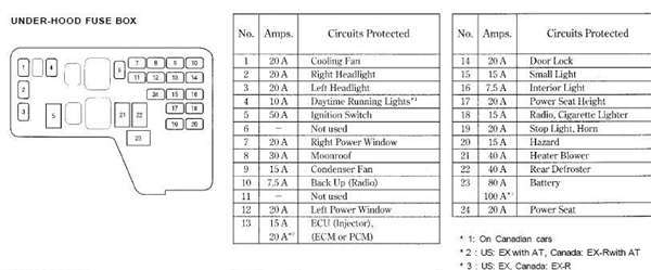 1995 Honda Accord Wiring Diagram intended for 1995 Honda Accord Wiring Diagram