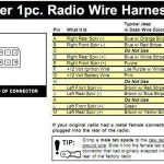 1995 jeep wrangler radio wiring diagram with 1995 jeep grand cherokee stereo wiring diagram 150x150 1996 jeep grand cherokee car stereo radio wiring diagram car 1995 jeep grand cherokee stereo wiring diagram at arjmand.co