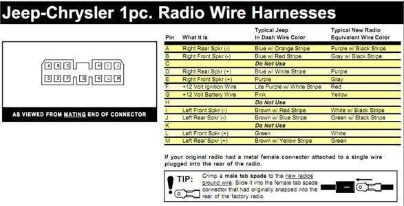1998 Jeep Grand Cherokee Radio Wiring Diagram