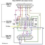 1995 Jeep Wrangler Stereo Wiring Diagram On 1995 Images. Free throughout 2000 Jeep Grand Cherokee Radio Wiring Diagram