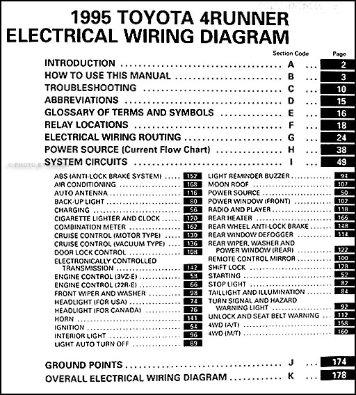 1995 Toyota 4Runner Wiring Diagram Manual Original intended for 1990 Toyota 4Runner Wiring Diagram