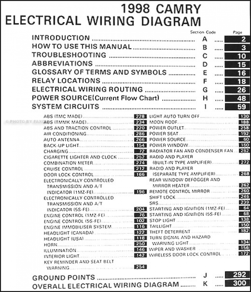 2001 toyota camry wiring diagram fuse box and wiring diagram 2001 Toyota Camry Radio Removal 2001 Toyota Camry Electrical Schematic