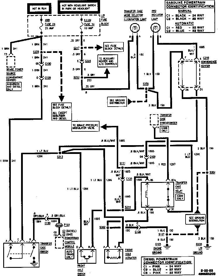 1996 chevy 1500 wiring diagram | fuse box and wiring diagram 1996 chevy 1500 wiring diagram #1