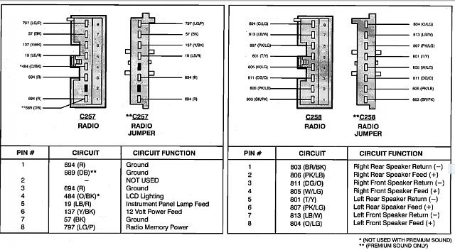 1996 Ford Ranger Xlt Wiring Diagram Ford Circuit Wiring