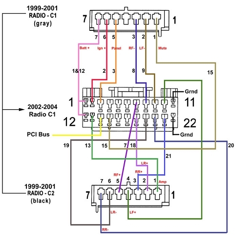 1996 Jeep Grand Cherokee Wiring Diagram