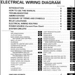 1996 Toyota 4Runner Wiring Diagram Manual Original inside 2004 Toyota 4Runner Wiring Diagram