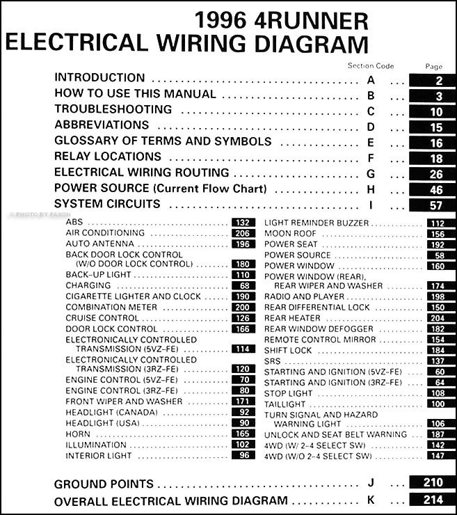 2004 toyota 4runner fuse box diagram 2004 toyota 4runner wiring diagram | fuse box and wiring ... #15