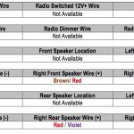 1997 Ford F 350 Stereo Wiring Diagram. Ford. Circuit Wiring Diagrams intended for 2002 Ford Expedition Stereo Wiring Diagram