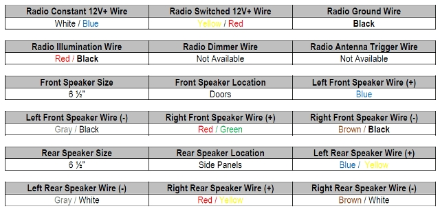 1997 Honda Cr-V Car Stereo And Wiring Diagram | Radiobuzz48 within Kenwood Kdc 155U Wiring Diagram