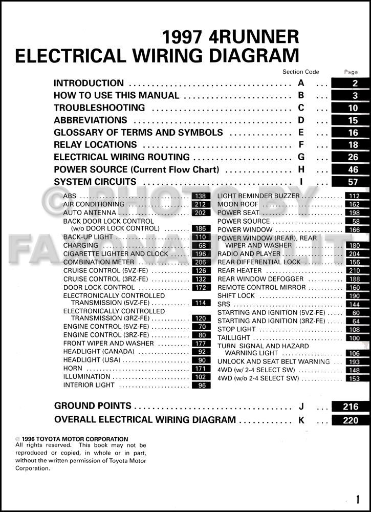 1997 Toyota 4Runner Wiring Diagram Manual Original with 1997 Toyota 4Runner Wiring Diagram