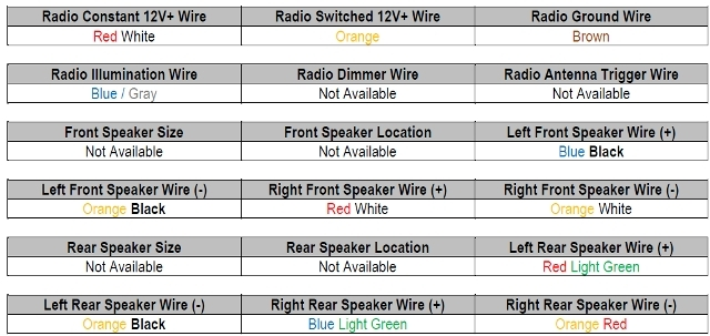 1997 Vw Polo Radio Wiring Diagram 2002 Volkswagen Jetta Radio inside 2002 Jetta Stereo Wiring Diagram