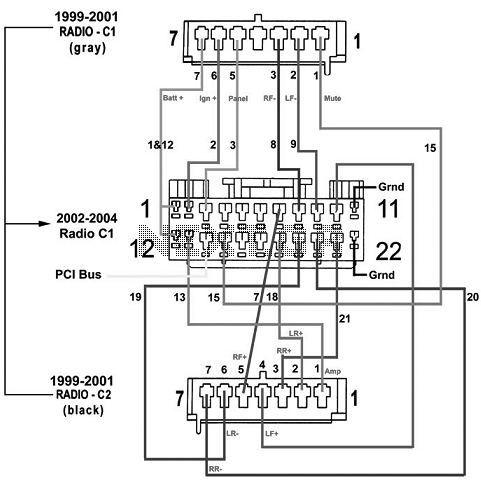 Chevy S Horn Wiring Diagram Chevrolet Automotive Wiring Pertaining To Chevy Silverado Stereo Wiring Diagram