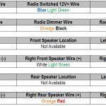 1998 delco radio wiring wiring diagram images database amornsak co with regard to 2003 ford taurus radio wiring diagram 150x150 2003 ford taurus wiring diagram ford electrical wiring diagrams stereo wiring diagram 2003 ford taurus at reclaimingppi.co