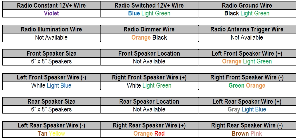 1998 Delco Radio Wiring. Wiring Diagram Images Database. Amornsak.co with regard to 2003 Ford Taurus Radio Wiring Diagram