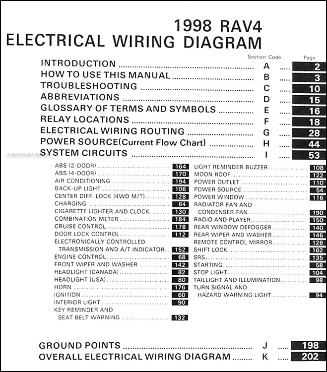 1998 toyota rav4 wiring diagram manual original regarding