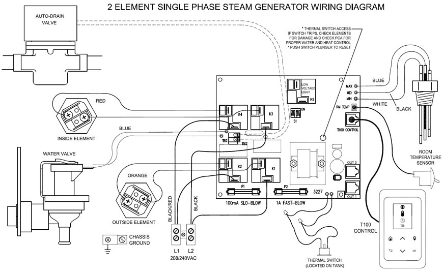 vsm 900 wiring diagram turn signal switch diagram wiring diagram