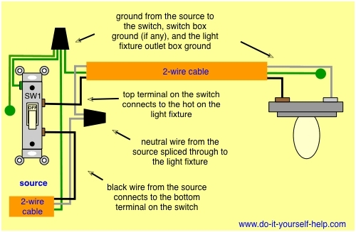2 Pole Toggle Switch Wiring Diagram | Boulderrail throughout 2 Pole Toggle Switch Wiring Diagram