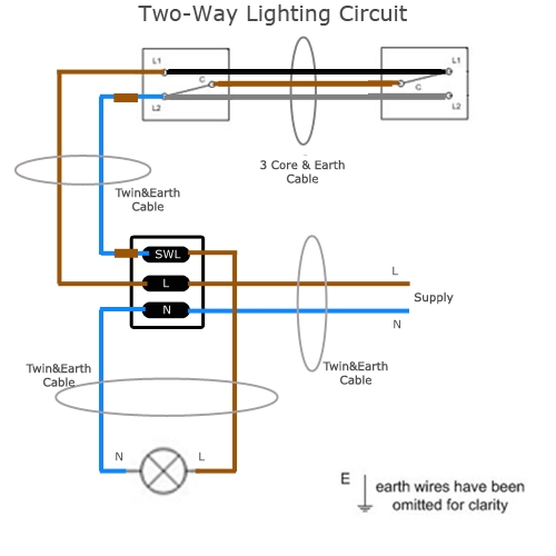 Two Way Switch Wiring Diagram Australia : Light switch way wiring diagram fuse box and