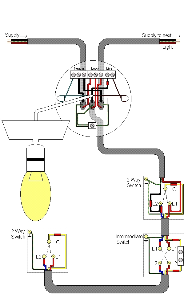 Lighting way switching wiring diagram fuse box and
