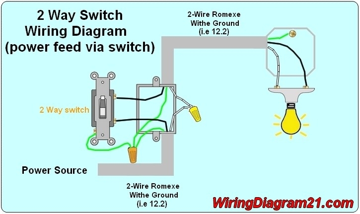 2 Way Light Switch Wiring Diagram | House Electrical Wiring Diagram in Light Switch Wiring Diagram