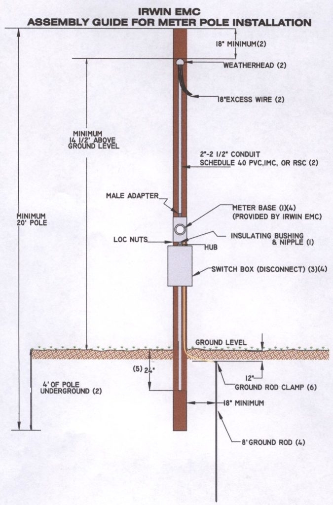 Meter Base Wiring Diagram : Amp meter base wiring diagram fuse box and