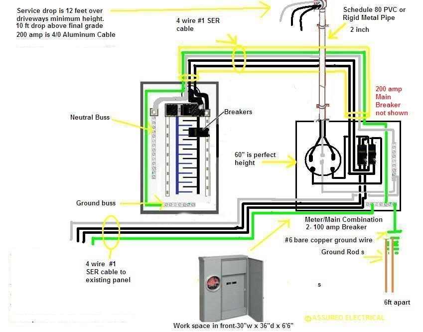 200 Amp Meter Base Wiring Diagram intended for 200 Amp Meter Base ...