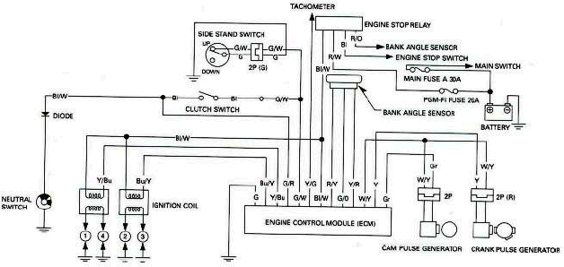 2000 Cb750 Wiring Diagram – Readingrat in Cb750 Wiring Diagram