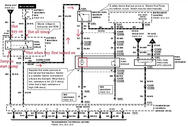2000 ford f 150 wiring diagram facbooik regarding ford f150 wiring harness diagram 2000 ford f 150 wiring diagram facbooik regarding ford f150 ford f150 wiring harness diagram at edmiracle.co