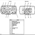 2000 Honda Crv Fuse Box Diagram 1999 Honda Crv Fuse Diagram Wiring for 2007 Honda Cr V Wiring Diagram